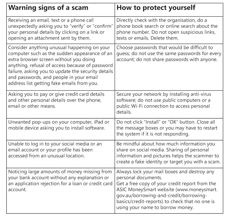Protect yourself against scams - Jubilee Community Care